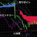 FX実践トレード~スパンモデル鉄板サイン(6月18日)