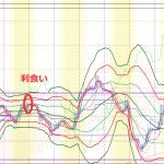 ゴールデンスパイダーFX(11月18~22日)リアルトレード実績
