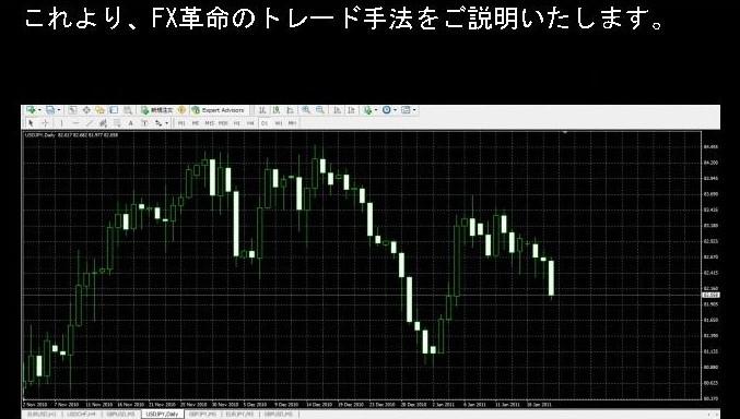 FX-jin極秘トレードテクニック